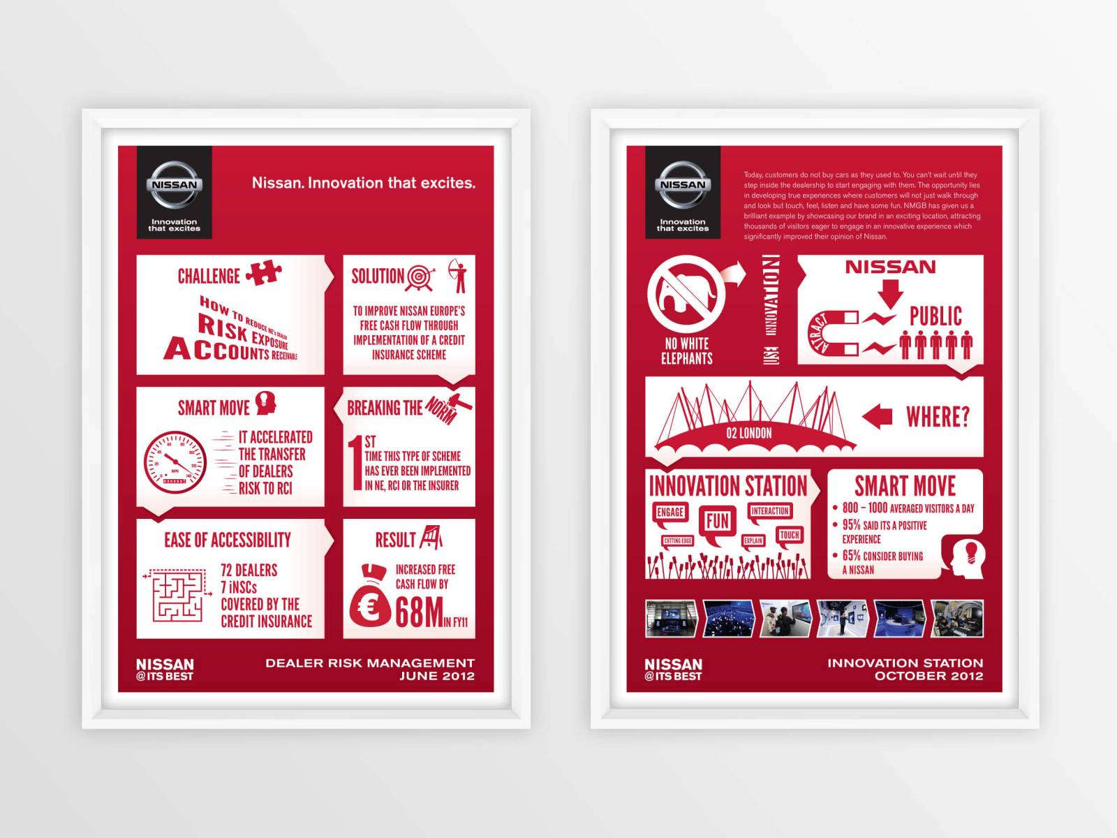 Nissan-poster-1-design-agency-graphic-design-canterbury.jpg